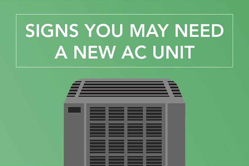 Video- When do I need to replace my air conditioner?